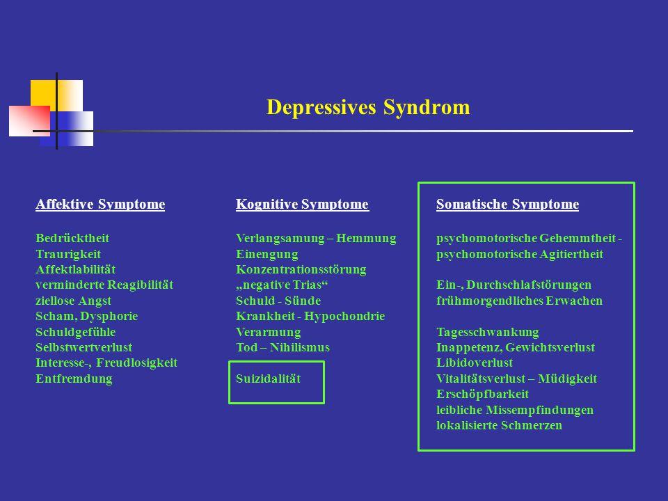 Depressives Syndrom Affektive Symptome Kognitive Symptome Somatische Symptome.