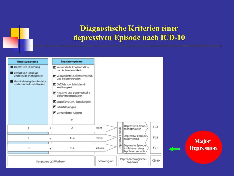 Diagnostische Kriterien einer depressiven Episode nach ICD-10