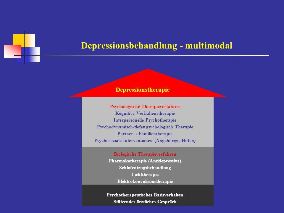 Depressionsbehandlung - multimodal