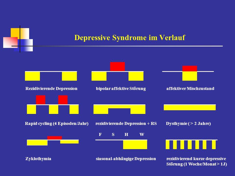 Depressive Syndrome im Verlauf