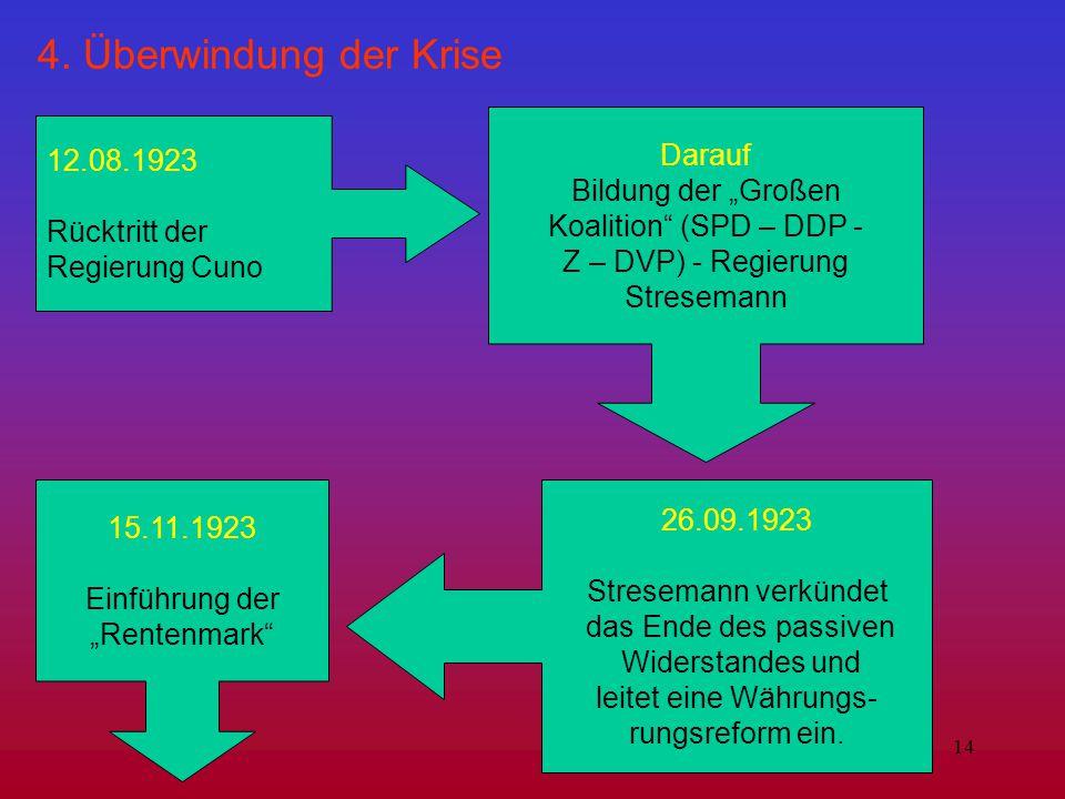 """4. Überwindung der Krise Darauf 12.08.1923 Bildung der """"Großen"""
