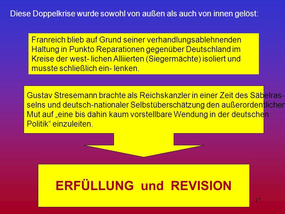 ERFÜLLUNG und REVISION