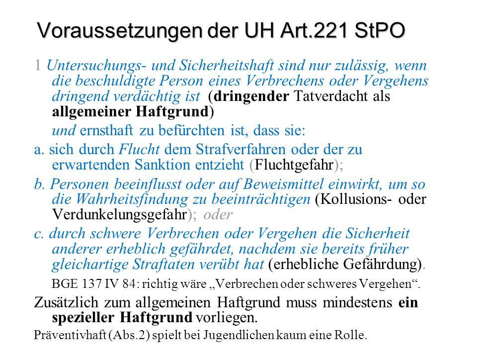 Voraussetzungen der UH Art.221 StPO