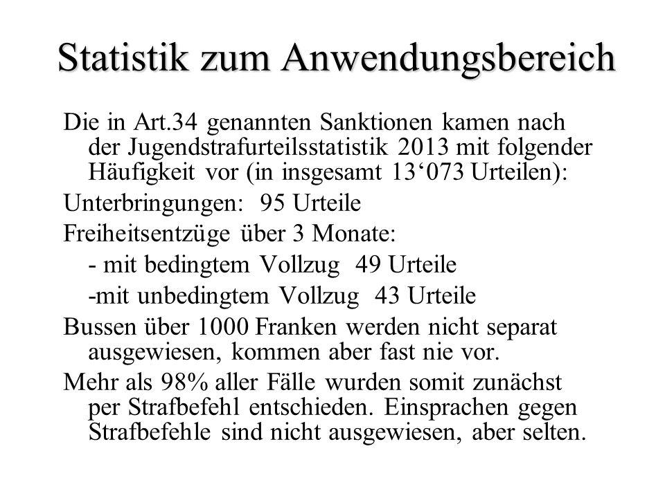 Statistik zum Anwendungsbereich