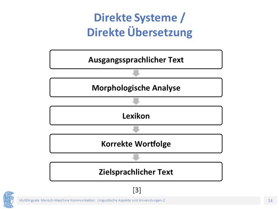 Direkte Systeme / Direkte Übersetzung