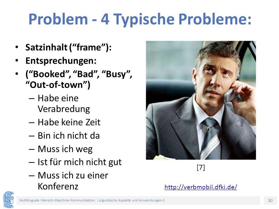 Problem - 4 Typische Probleme: