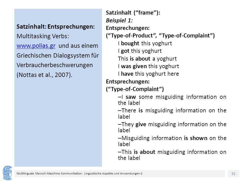 Satzinhalt: Entsprechungen: Multitasking Verbs: www. polias