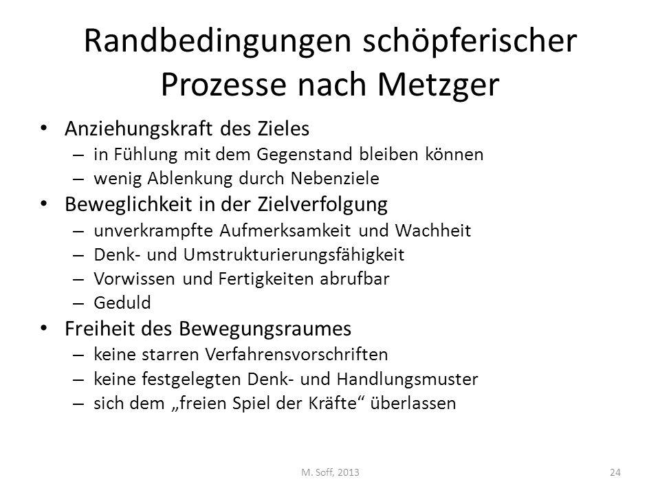 Randbedingungen schöpferischer Prozesse nach Metzger