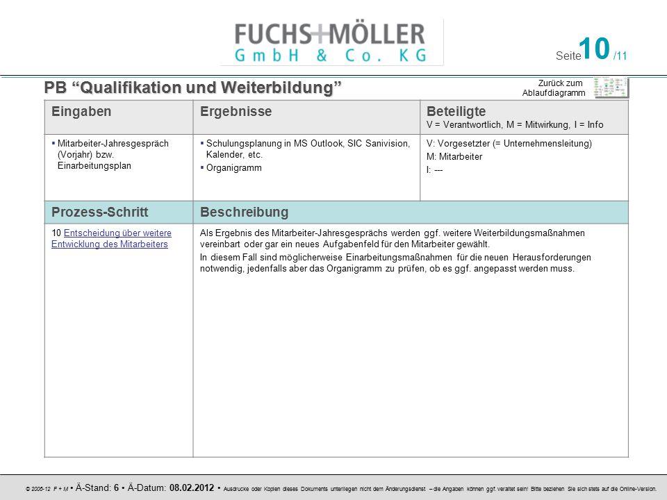PB Qualifikation und Weiterbildung