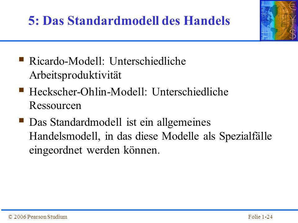 5: Das Standardmodell des Handels