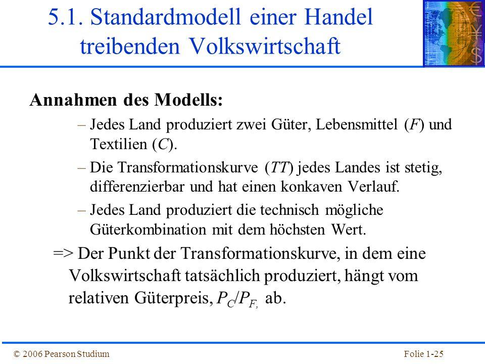 5.1. Standardmodell einer Handel treibenden Volkswirtschaft