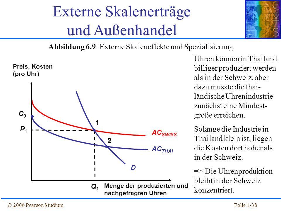 Externe Skalenerträge und Außenhandel
