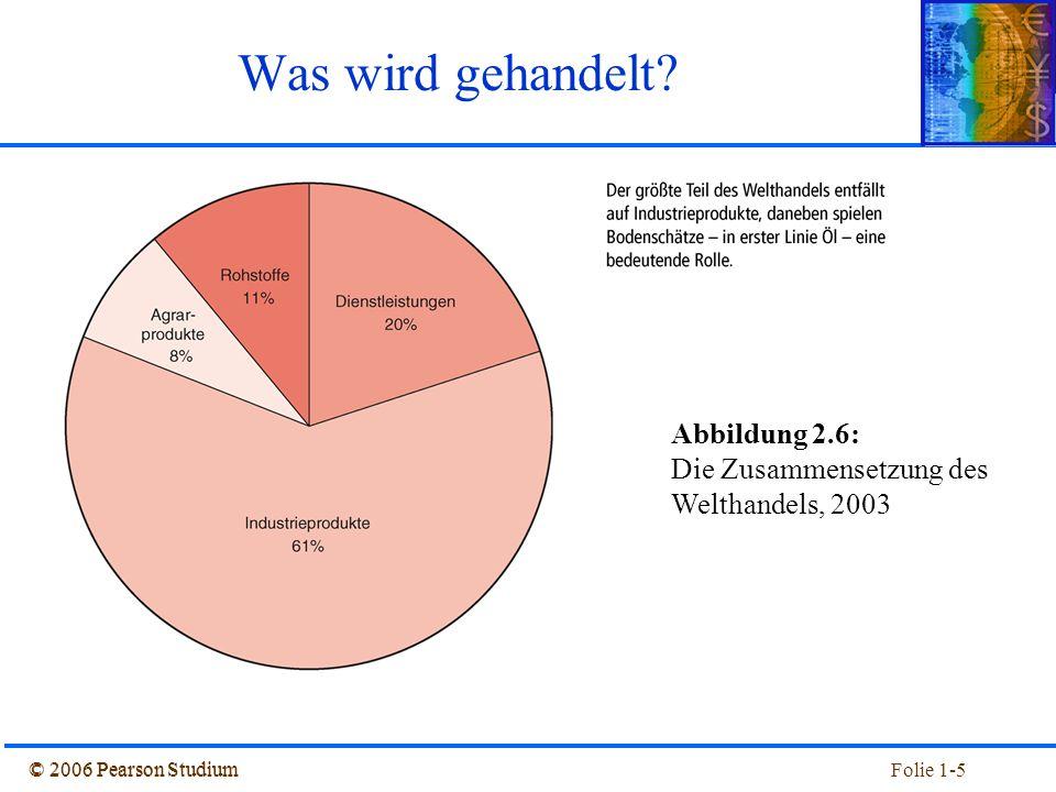 Was wird gehandelt Abbildung 2.6: Die Zusammensetzung des Welthandels, 2003. © 2006 Pearson Studium.