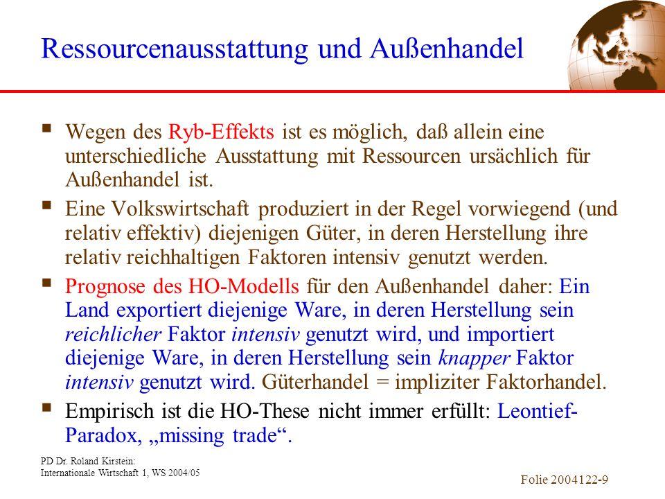 Ressourcenausstattung und Außenhandel