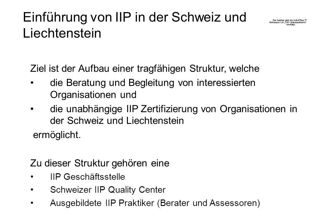 Einführung von IIP in der Schweiz und Liechtenstein