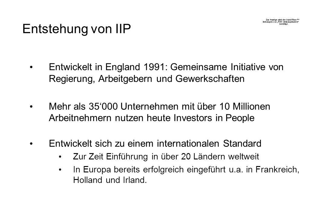 Entstehung von IIP Entwickelt in England 1991: Gemeinsame Initiative von Regierung, Arbeitgebern und Gewerkschaften.