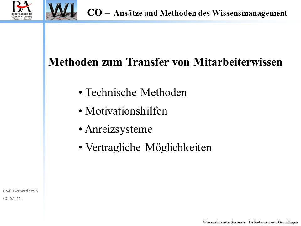 Methoden zum Transfer von Mitarbeiterwissen Technische Methoden