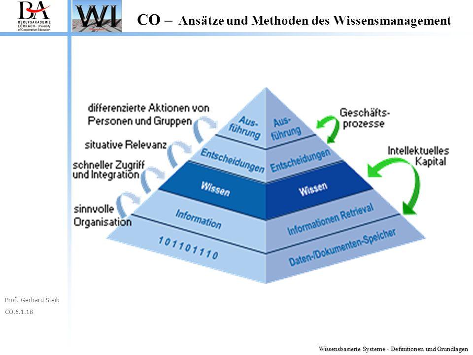 Wissensbasierte Systeme - Definitionen und Grundlagen