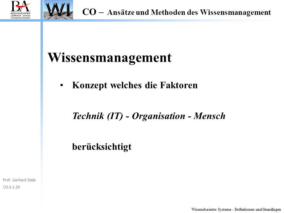 Wissensmanagement Konzept welches die Faktoren Technik (IT) - Organisation - Mensch berücksichtigt.