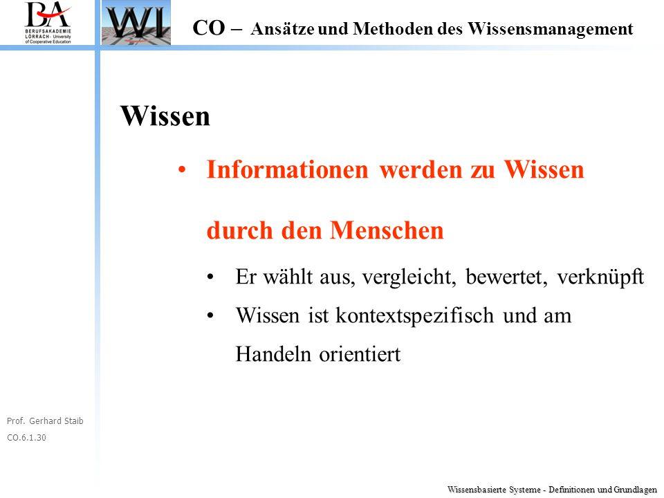 Wissen Informationen werden zu Wissen durch den Menschen
