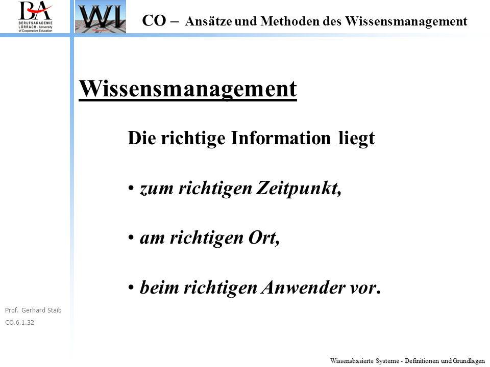 Wissensmanagement Die richtige Information liegt