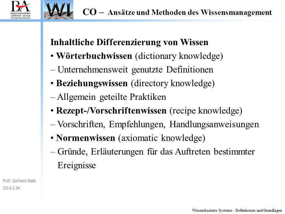 Inhaltliche Differenzierung von Wissen