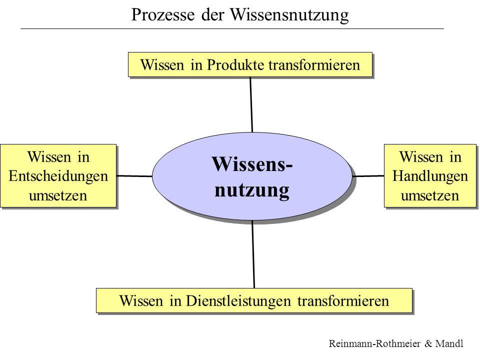 Wissens- nutzung Prozesse der Wissensnutzung