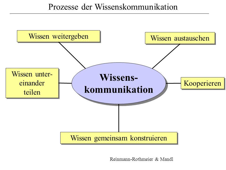 Wissens- kommunikation