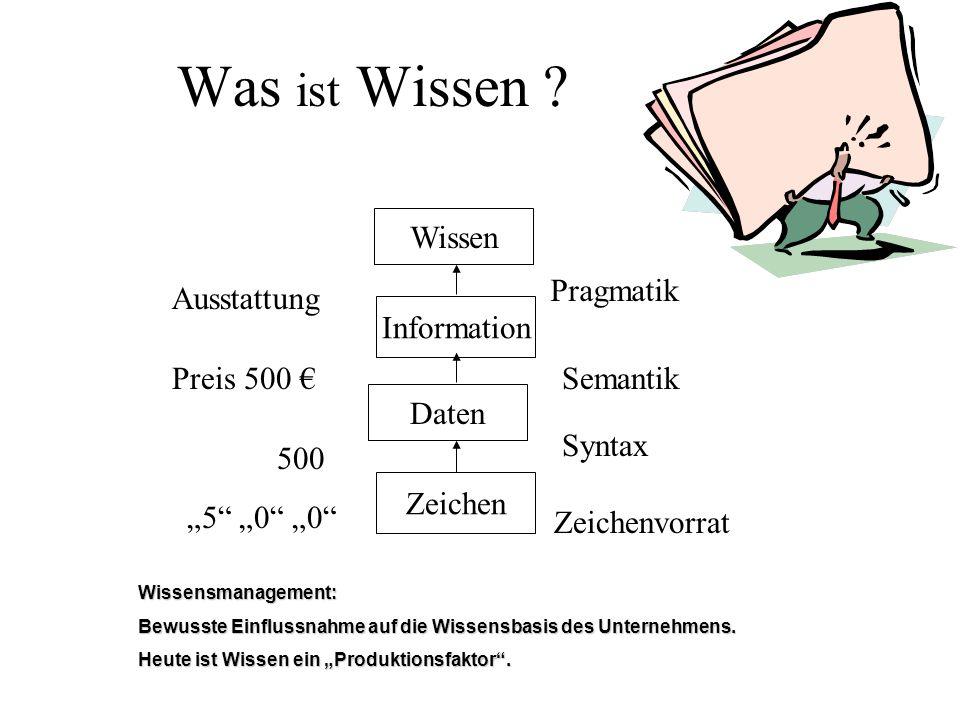 Was ist Wissen Wissen Pragmatik Ausstattung Information Preis 500 €