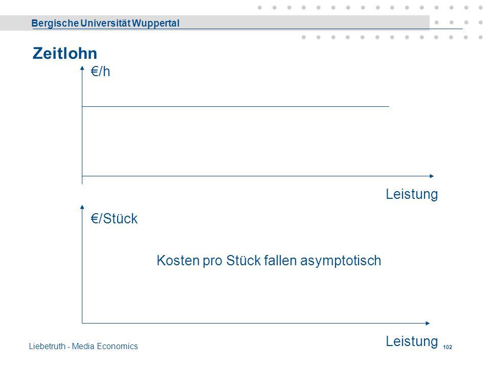 €/h Leistung €/Stück Zeitlohn Kosten pro Stück fallen asymptotisch