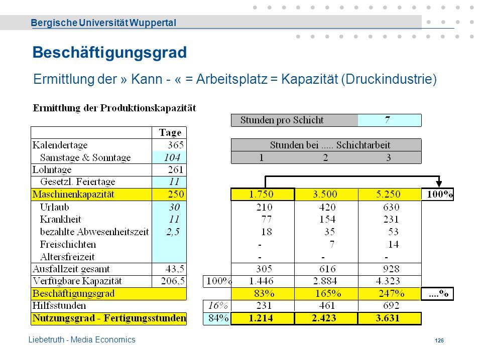 Beschäftigungsgrad Ermittlung der » Kann - « = Arbeitsplatz = Kapazität (Druckindustrie)