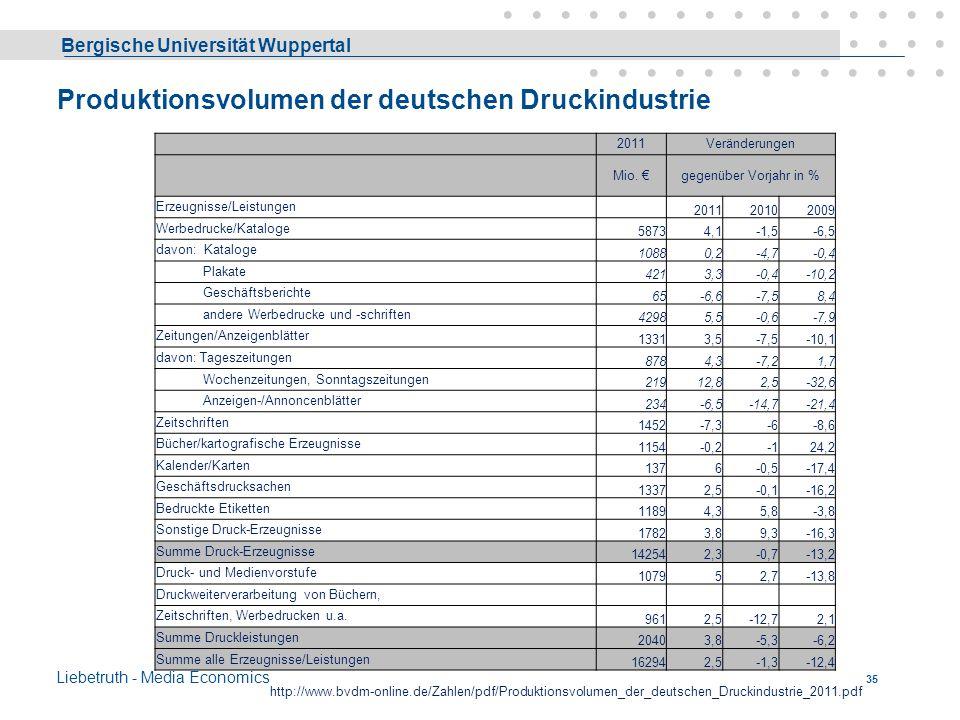Produktionsvolumen der deutschen Druckindustrie
