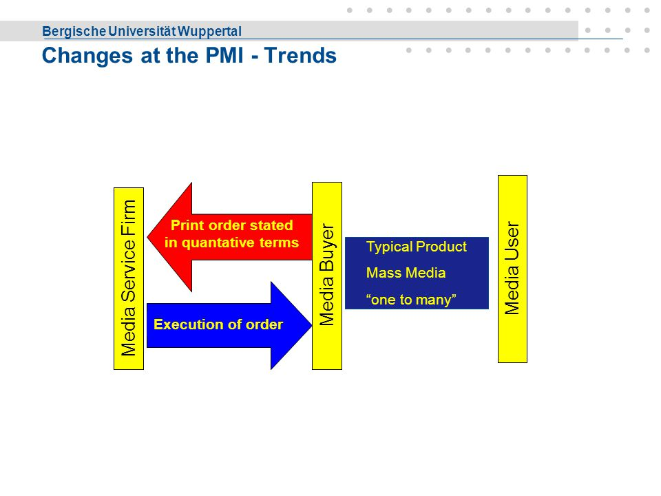 Changes at the PMI - Trends