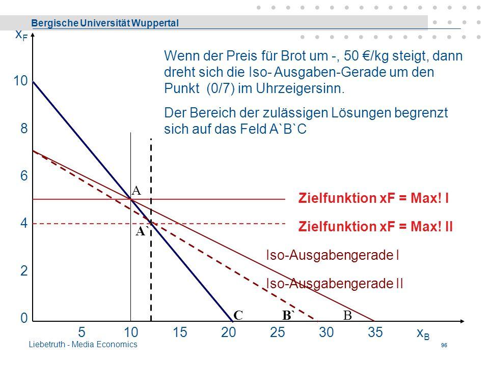 xF 10 8 6 4 2 0 Wenn der Preis für Brot um -, 50 €/kg steigt, dann dreht sich die Iso- Ausgaben-Gerade um den Punkt (0/7) im Uhrzeigersinn.