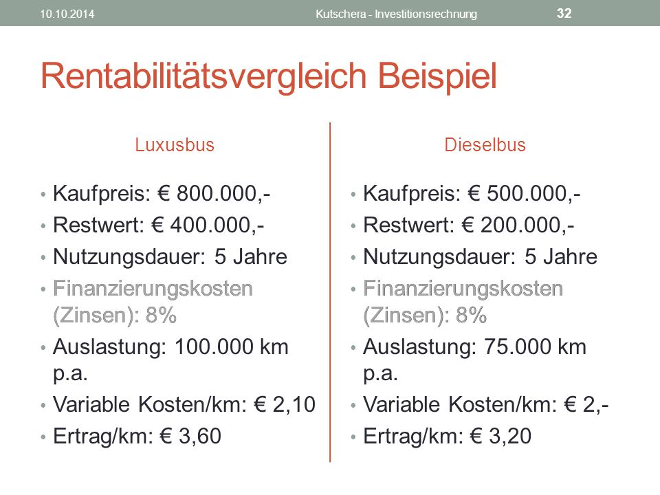Rentabilitätsvergleich Beispiel