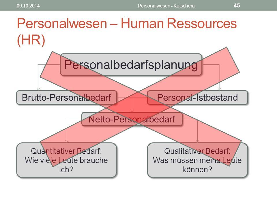 Personalwesen – Human Ressources (HR)