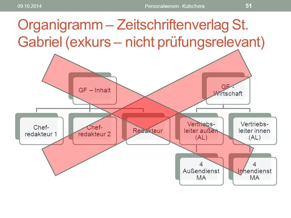09.10.2014 Personalwesen - Kutschera. Organigramm – Zeitschriftenverlag St. Gabriel (exkurs – nicht prüfungsrelevant)