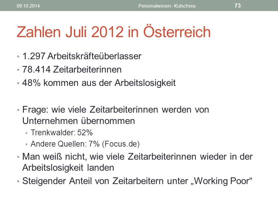 Zahlen Juli 2012 in Österreich