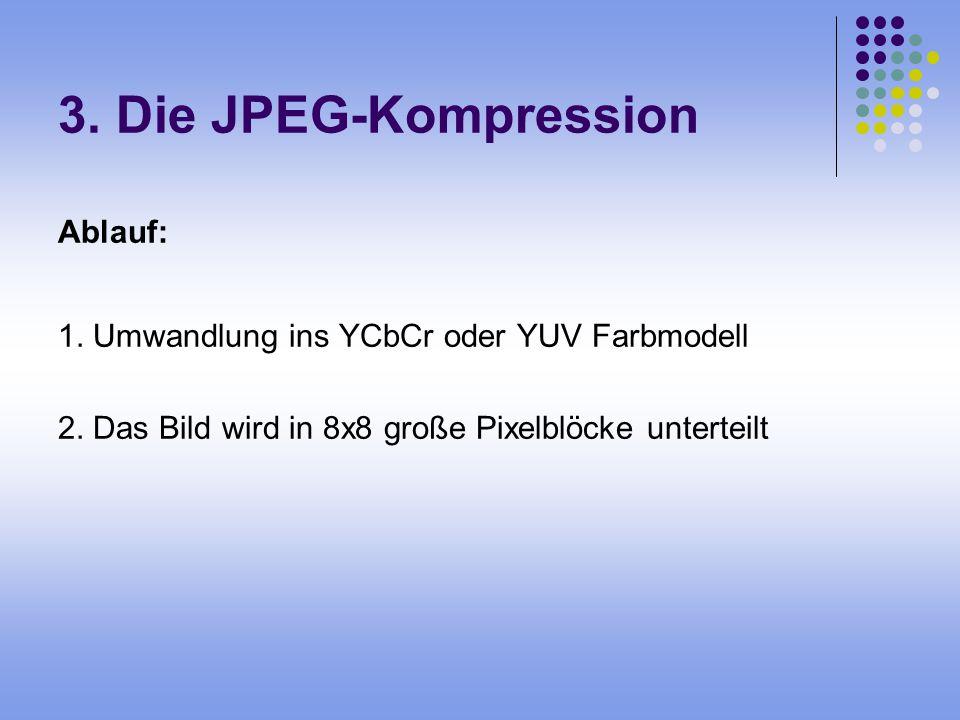 3. Die JPEG-Kompression Ablauf:
