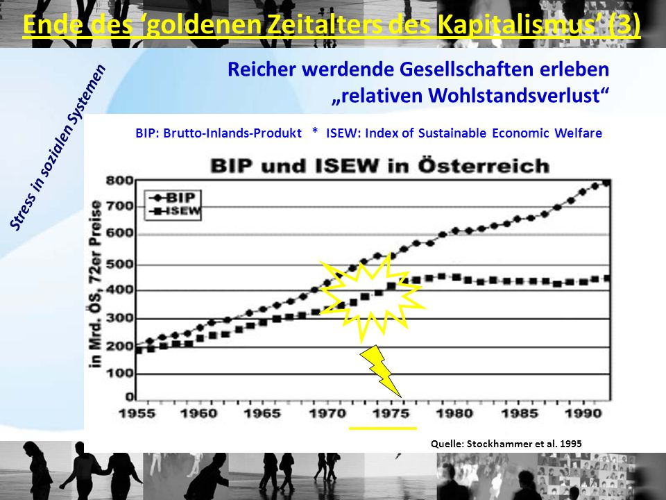 Ende des 'goldenen Zeitalters des Kapitalismus' (3)