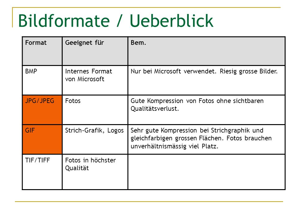 Bildformate / Ueberblick