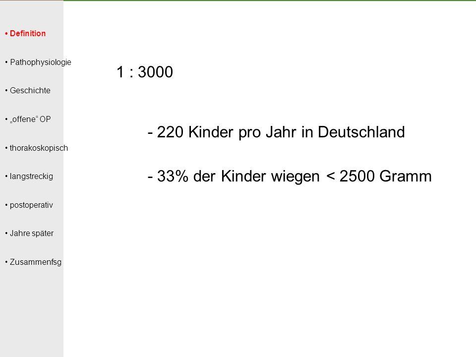 - 220 Kinder pro Jahr in Deutschland