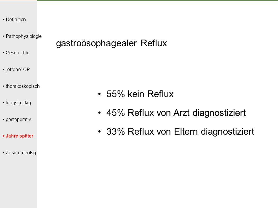 gastroösophagealer Reflux