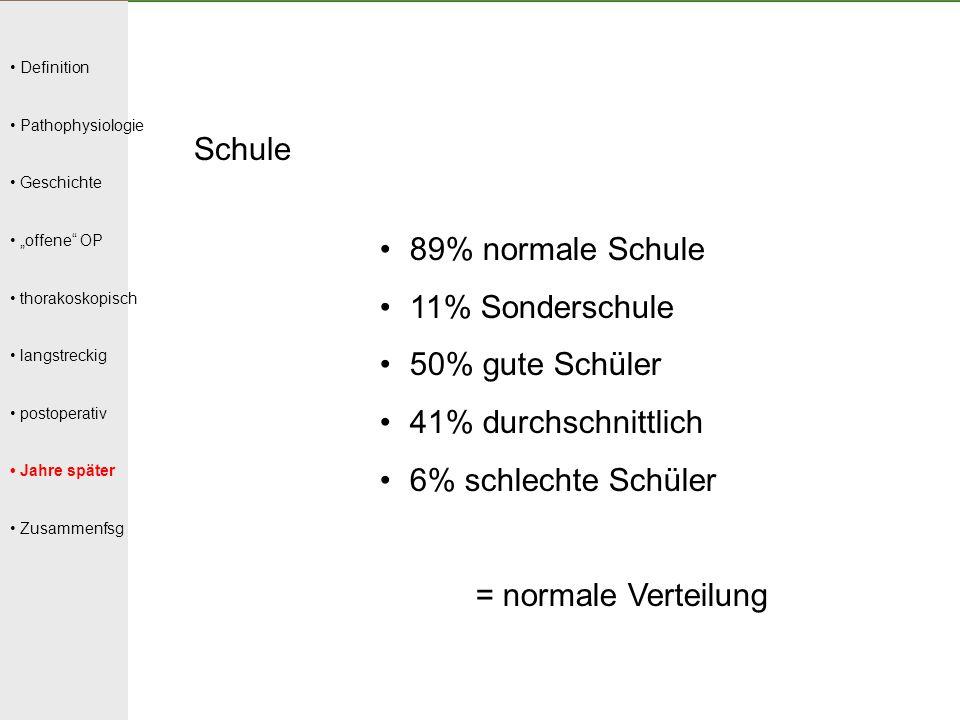 Schule 89% normale Schule 11% Sonderschule 50% gute Schüler