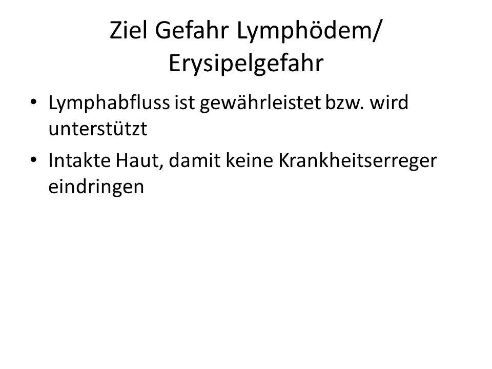 Ziel Gefahr Lymphödem/ Erysipelgefahr