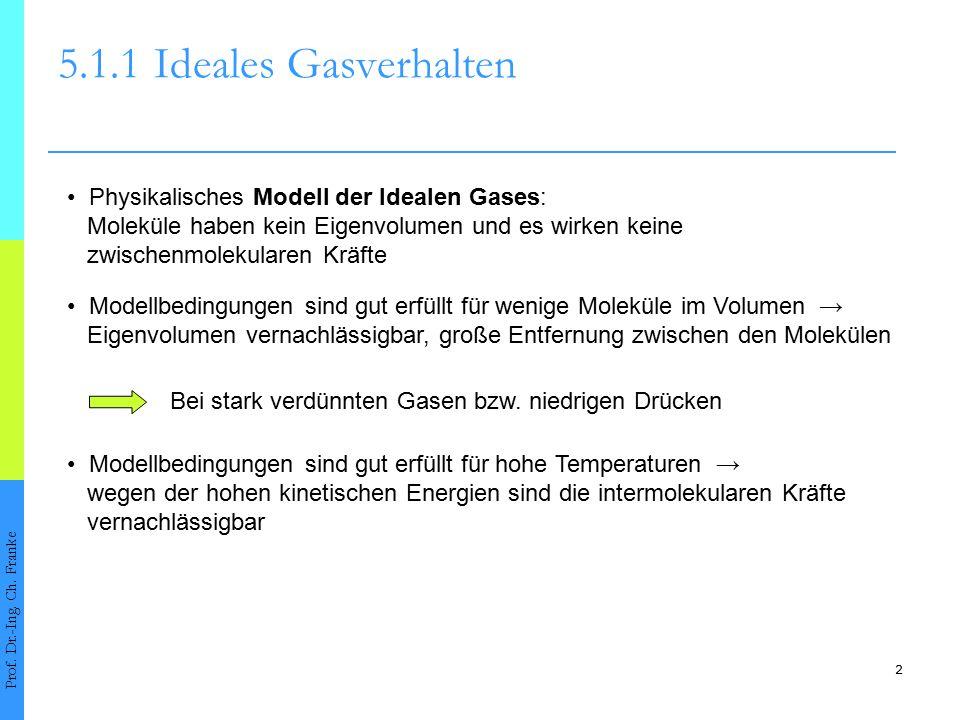 5.1.1 Ideales Gasverhalten • Physikalisches Modell der Idealen Gases: