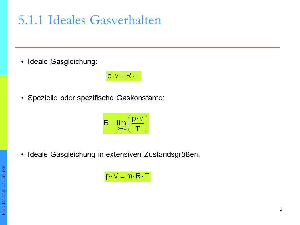 5.1.1 Ideales Gasverhalten • Ideale Gasgleichung: