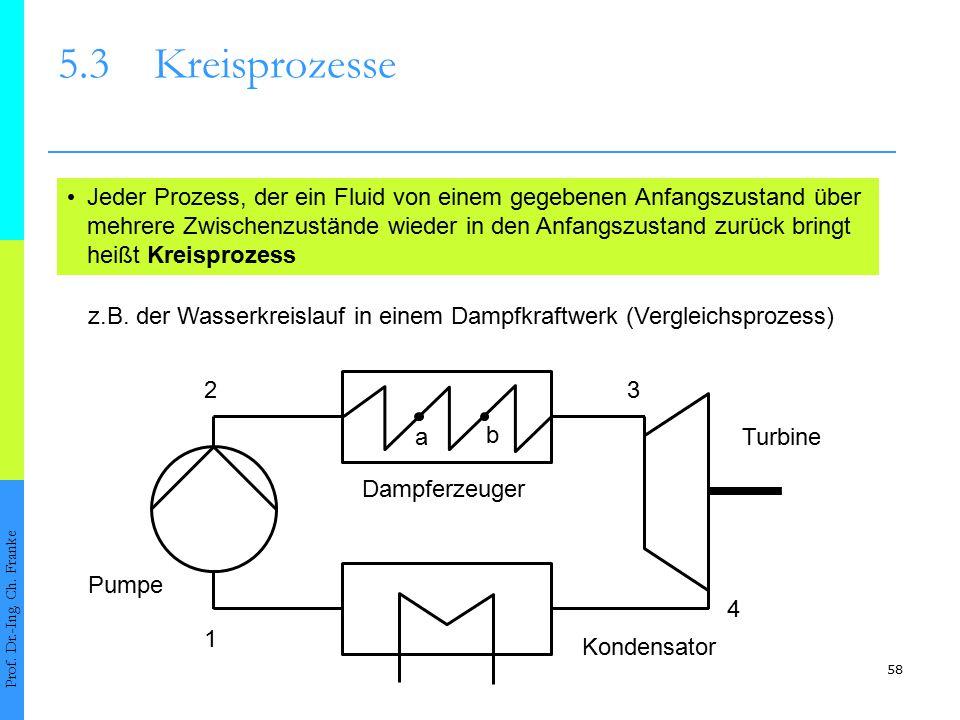 5.3 Kreisprozesse • Jeder Prozess, der ein Fluid von einem gegebenen Anfangszustand über.