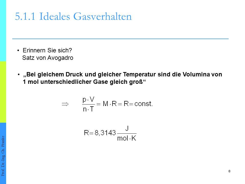 5.1.1 Ideales Gasverhalten • Erinnern Sie sich Satz von Avogadro