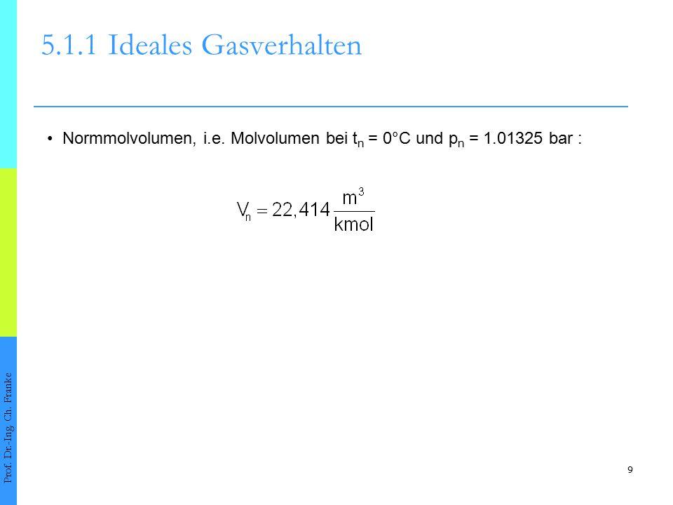5.1.1 Ideales Gasverhalten • Normmolvolumen, i.e. Molvolumen bei tn = 0°C und pn = 1.01325 bar : Prof. Dr.-Ing. Ch. Franke.